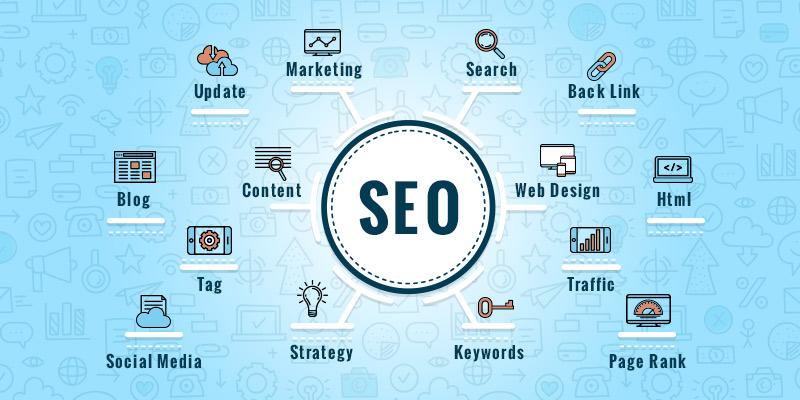 blog search engine optimization creators web india