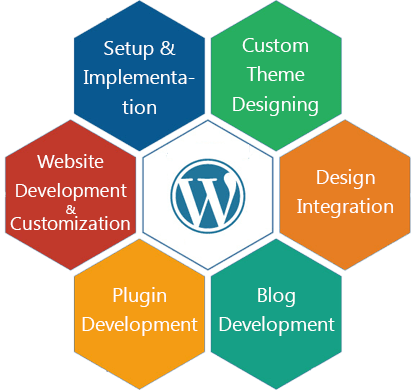website developers in chennai