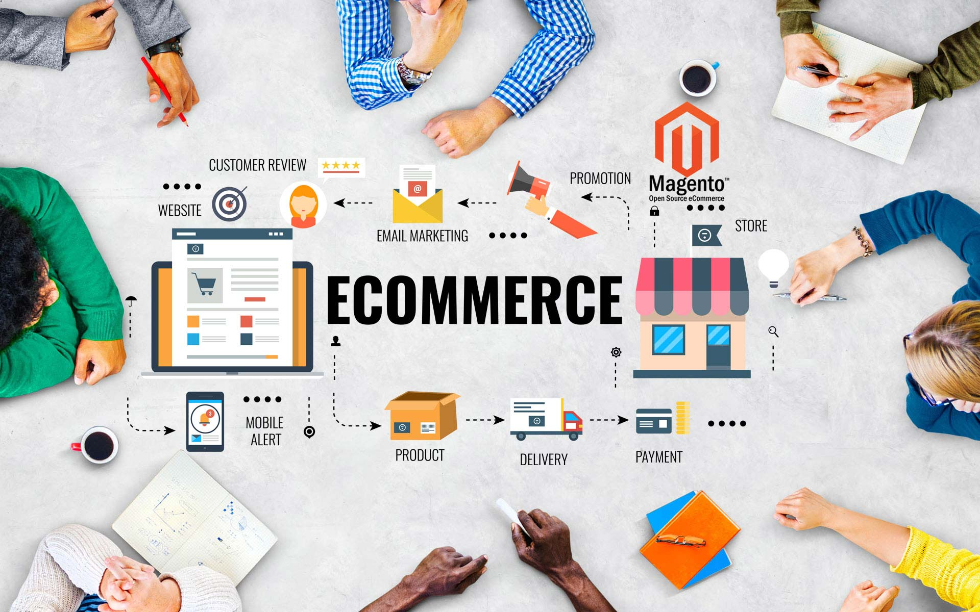 Ecommerce Website Designer in Chennai